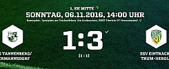 11. Spieltag 06.11.16